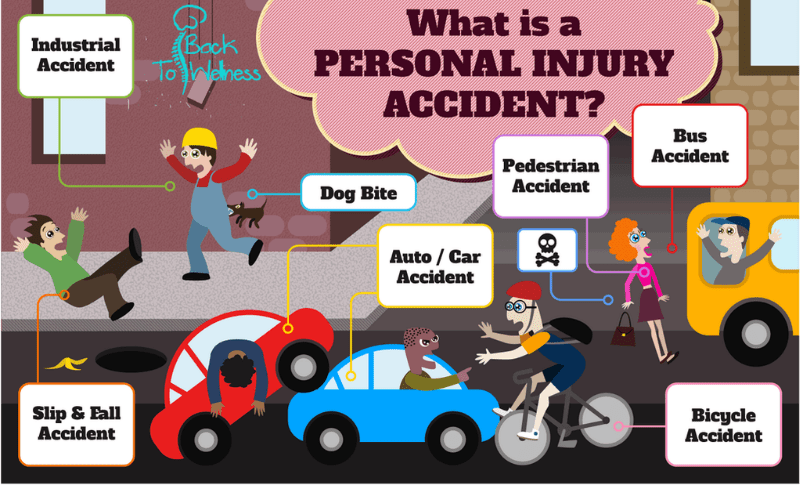 "What does ""Personal Injury"" really mean?"